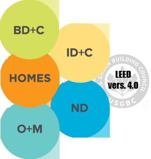 Tipi Di Certificazione LEED